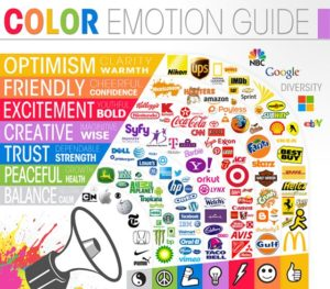 brand colours and emotions